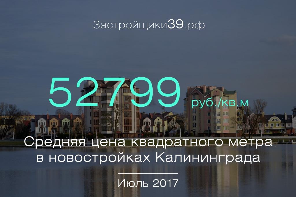 Июль: сколько стоит квадратный метр в новостройках Калининграда и области