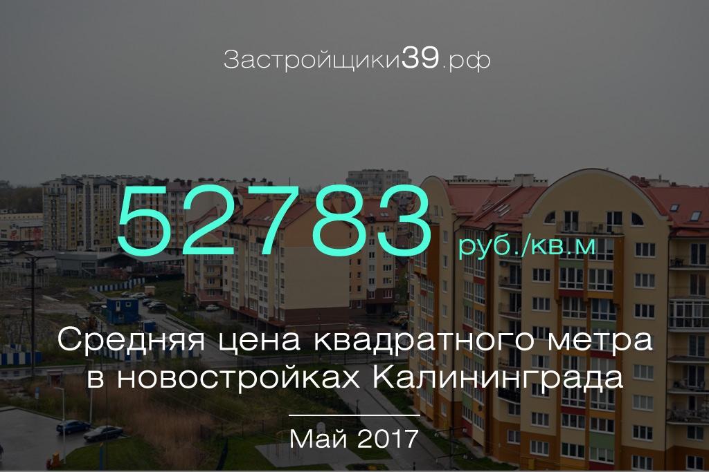 Май: сколько стоит квадратный метр в новостройках Калининграда и области