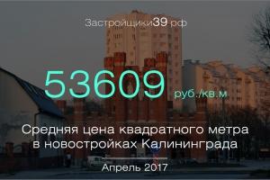 Апрель: сколько стоит квадратный метр в новостройках Калининграда и области