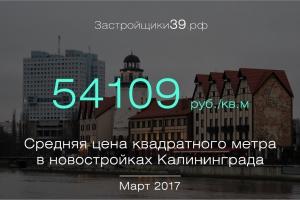 Март: сколько стоит квадратный метр в новостройках Калининграда и области