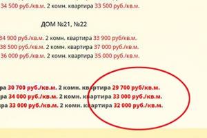 Свершилось: цена на «первичку» опустилась ниже 30 тысяч рублей за квадратный метр