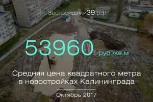 Октябрь: сколько стоит квадратный метр в новостройках Калининграда и области