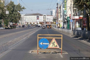 Ремонт дорог – 2018: перечень улиц в Калининграде и области